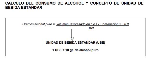 Unidad de Bebida Estandar (UBE)